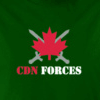 CDN Forces